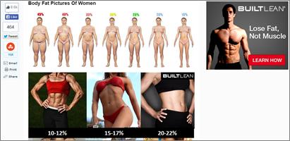 絵で見る体脂肪率